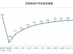 2020年中国互联网家装市场规模继续增长至4050.7亿元
